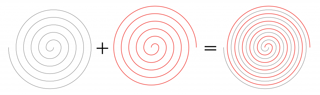 Graphic of two spirals combining